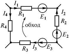 2 закон Кирхгофа для электрической цепи e_1-e_2+e_3=I_1 R_1-I_2 R_2+I_3 R_3-I_4 R_4.