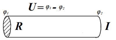 Формула закона Ома
